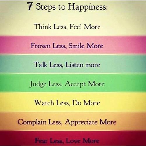 7 koraka.jpg